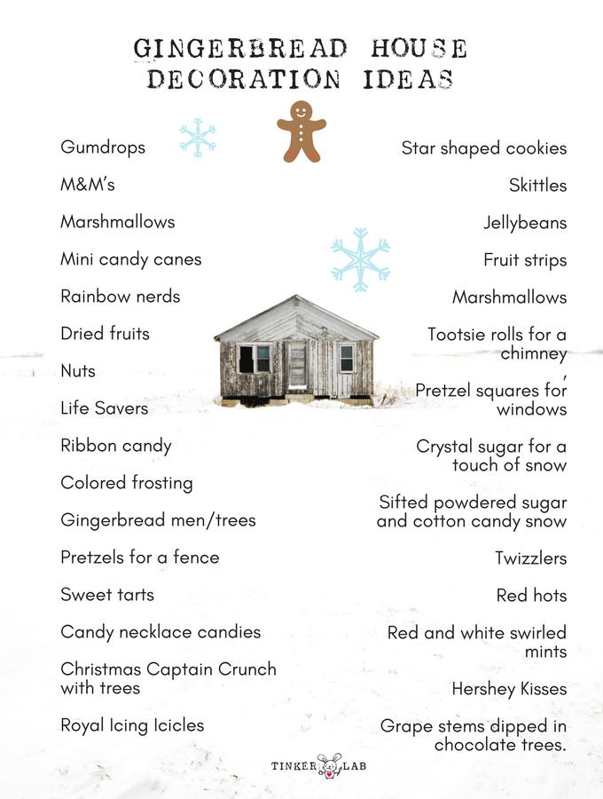 Gingerbread house decoration ideas   TinkerLab