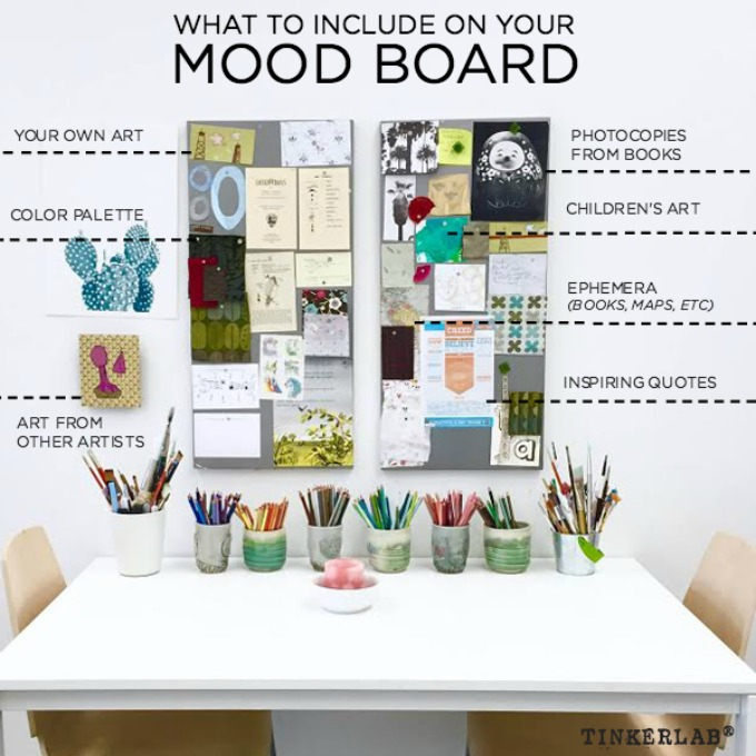 How To Make A Mood Board That Inspires Creative Energy Tinkerlab